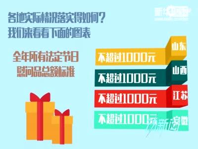 元旦春节职工福利该怎么发?