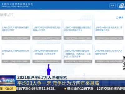 2021沪考6.7万人注册报名:竞争比近四年来最高
