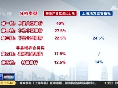 上海房贷集中度指标下发至银行 房贷审批发放正常